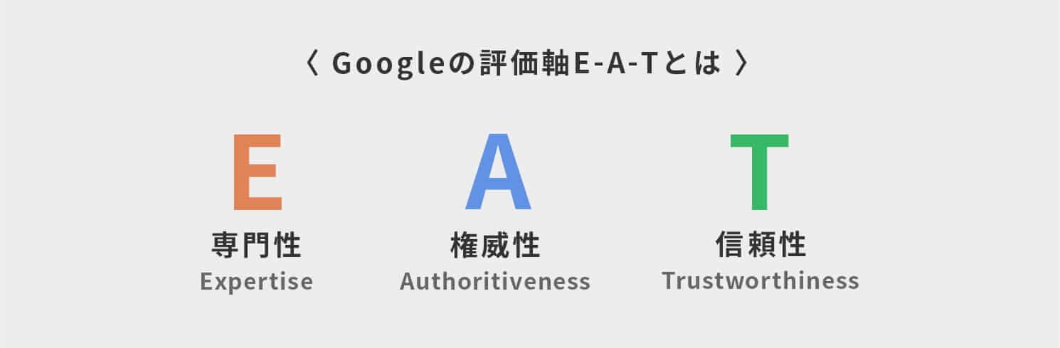 Googleの評価軸E-A-Tとは