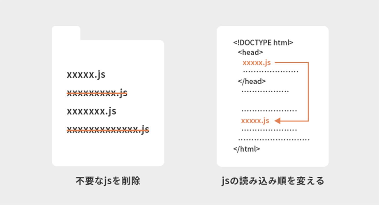 不要なjsを削除 jsの読み込み順を変える